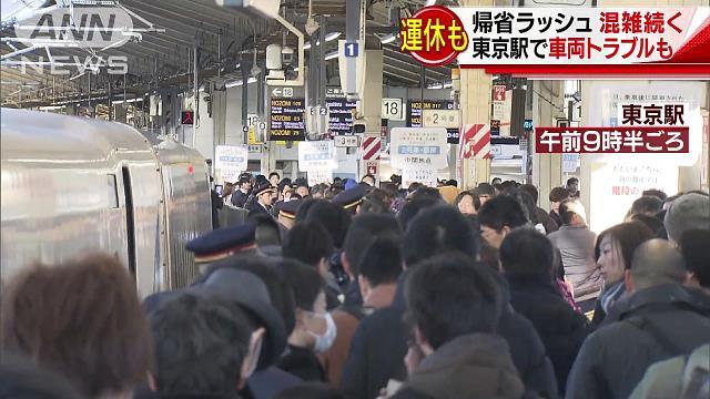 率 今日 乗車 新幹線