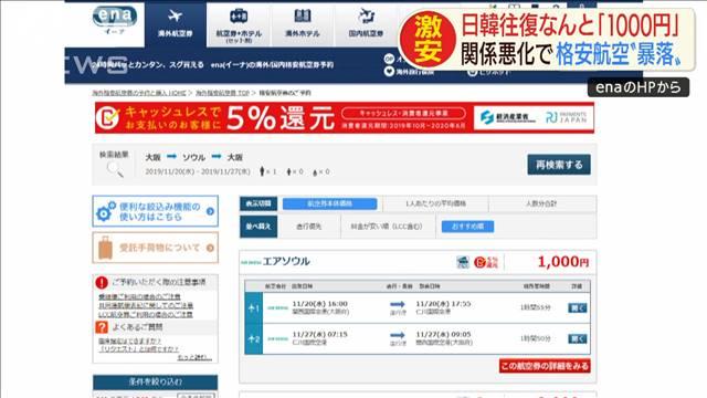 大阪~ソウルが往復1000円!日韓悪化でLCC値崩れ