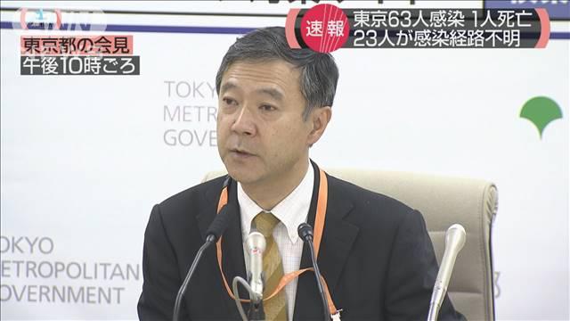 東京で63人新たに感染 1人死亡 23人感染経路不明