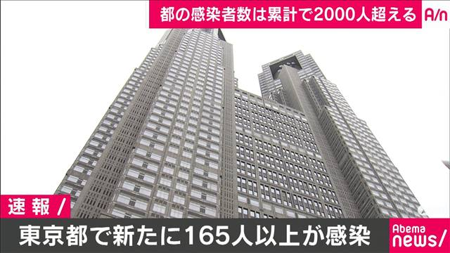 数 者 速報 感染 都 東京