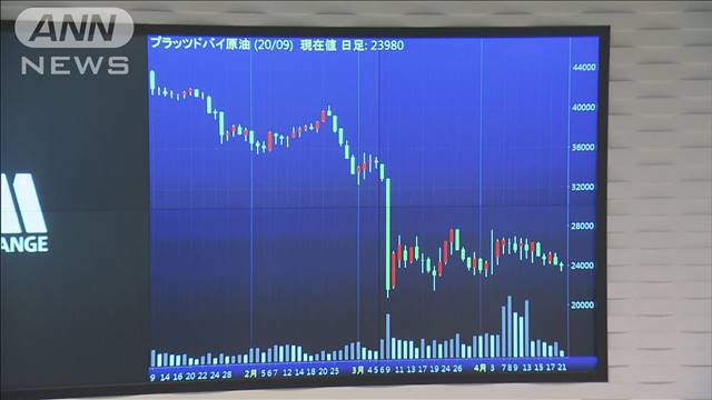 ニューヨーク 株価 先物