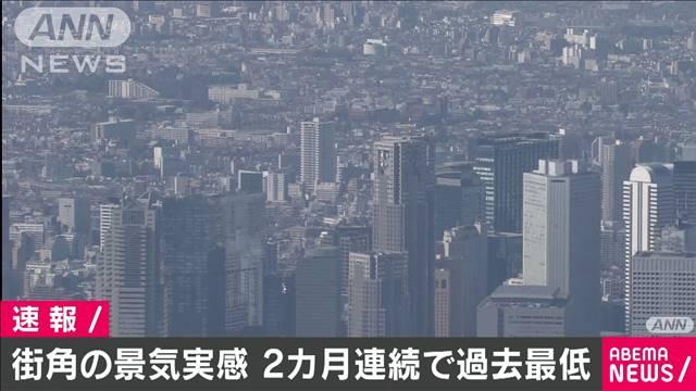 街角の景気実感 2カ月連続で過去最低を更新