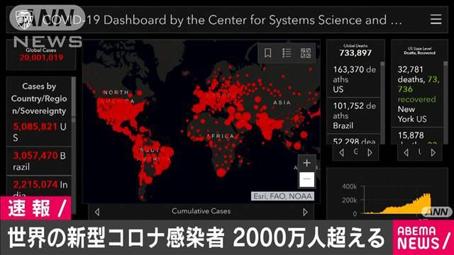 世界の新型コロナウイルス感染者 2000万人を超える
