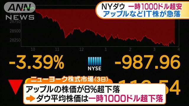 株価 平均 ny ダウ