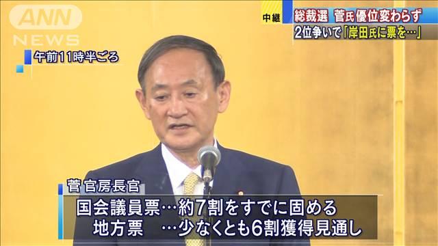 自民総裁選 優位の菅陣営「岸田氏に票分けも…」