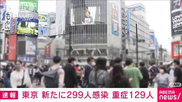 新型コロナ 東京で299人の新規感染者 重症は129人の画像